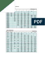 Tabela Açofer-SP