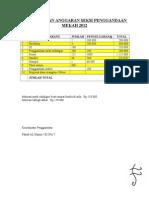 Anggaran penggandaan