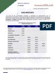 Importancia Del Fcas (Marzo 2013)