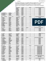 Μετατάξεις 302 εκπαιδευτικών - Όλα τα ονόματα