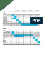 Schedule Granito