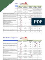 Home Product Competitor Comparison 7-24-2013