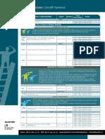 Catalogo Cisco Cursos Marzo Agosto 2012 (Sin Precio)