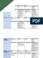 Resumen  Patologías digestivas por especies (Medicina Veterinaria)
