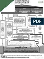 St Pp Diagram