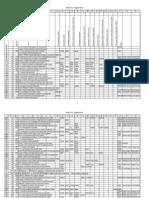 Index FC Judgements