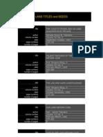 Index Land Titles and Deeds