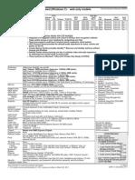 Lenovo Z370 Specs.pdf