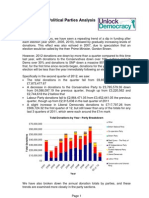 Donations to Political Parties Analysis