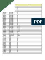 Pilkington Tabela de Itens