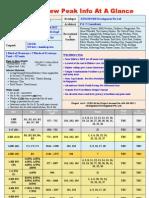 hillview peak info  glance
