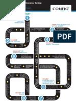 SQLServer 12 Steps Infographic