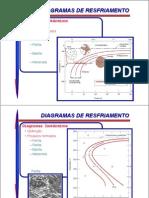 ApresenDiagramasIsotermicos13 (01)