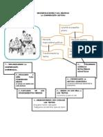 Comprensión y producción- PELA