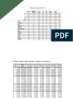Tablas y Diagramas V2_2012