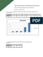 Encuesta Tabulada y Graficada de La Empresa Bati