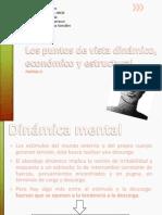 Fenichel Cap. II - PDF