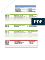 Jv Academic Plan