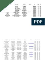 Business List 2008