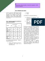 HIPONATREMIA (2) -> Futura Médica