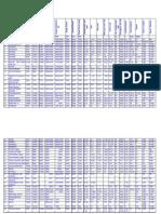 wagon_data.pdf