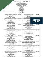 Bail Bond List