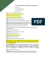 glosariodetrminosdeorginternacionales-090729012930-phpapp02