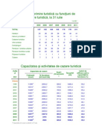 Date Statistica