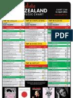 chart-1768-11-apr-2011
