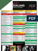 chart-1779-27-june-2011