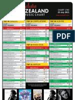 chart-1783-25-july-2011