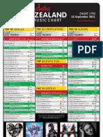 chart-1790-12-sept-2011