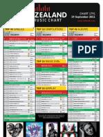 chart-1791-19-sept-2011