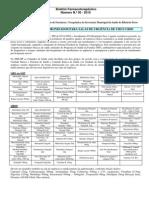 Lista de Medicacoes para UBS.pdf