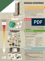 Infografía de las busquedas.pdf