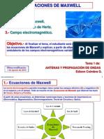 6-1ecuacionmaxwell-110222012914-phpapp02