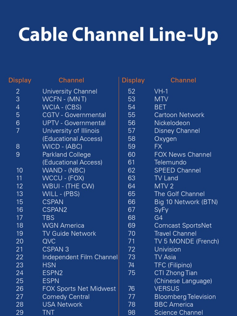 UIUC Cable TV Lineup | High Definition Television | Television Network