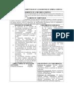 Normalización de Competencia..doc