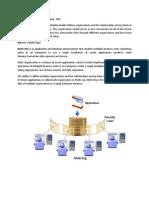 Define Security Profile