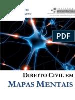 Mapa Mental Direito Civil