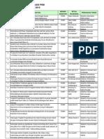 Judul PKM Proposal 2010-Diterima.pdf