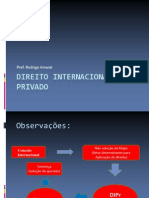 11Direito Internacional Privado -AULA POWER POINT 2 20.08,2008 (2)