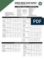 08.11.13 Mariners Minor League Report