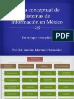 Mapa conceptual de Sistemas de información en México