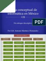 Mapa conceptual de informática en México