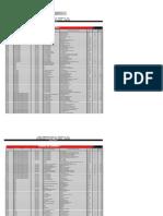 Volumenes de Compra Desagregado Por Comite de Compra_revisado Pedro- Pan de Molde _ 102 Dias Castro