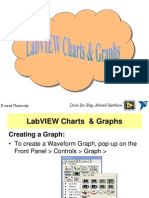 LabVIEW Charts & Graphs