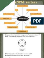 kimia kertas 1 SPM
