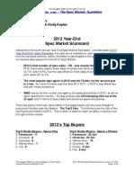 2012 Year End Spec Market Scorecard