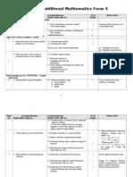 Yearly Plan Add Math f4 2013